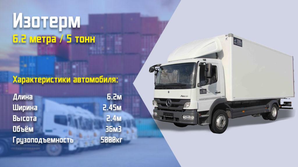 Стоимость перевозки Санкт-Петербург-Московская обл.